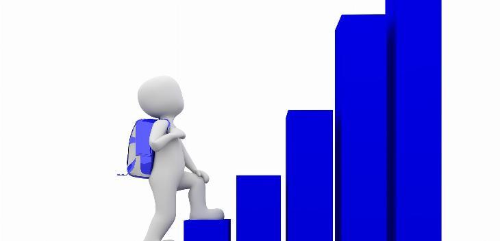 Kapitalni projekti u nadležnosti Ministarstva finansija